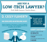 Legal Tech Audit